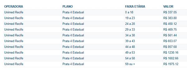 Plano de Saúde Unimed Pernambuco